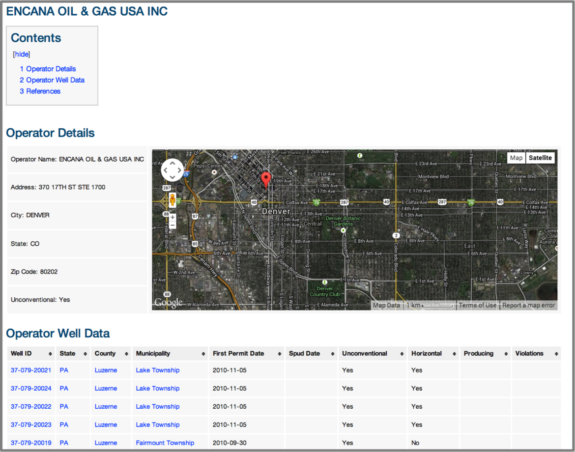 "If you search for ""Encana"" on WellWiki, you'll find this page listing its wells."